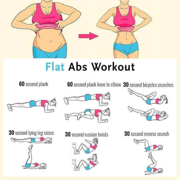 Flat Abs Workout Healthy Fitness Sixpack Plan