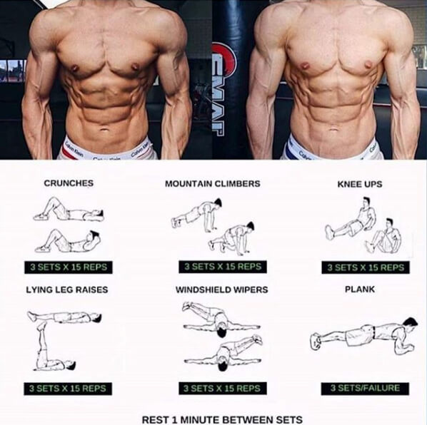 Hardcore Sixpackl Workout ! Healthy Fitness Abs Training Plan